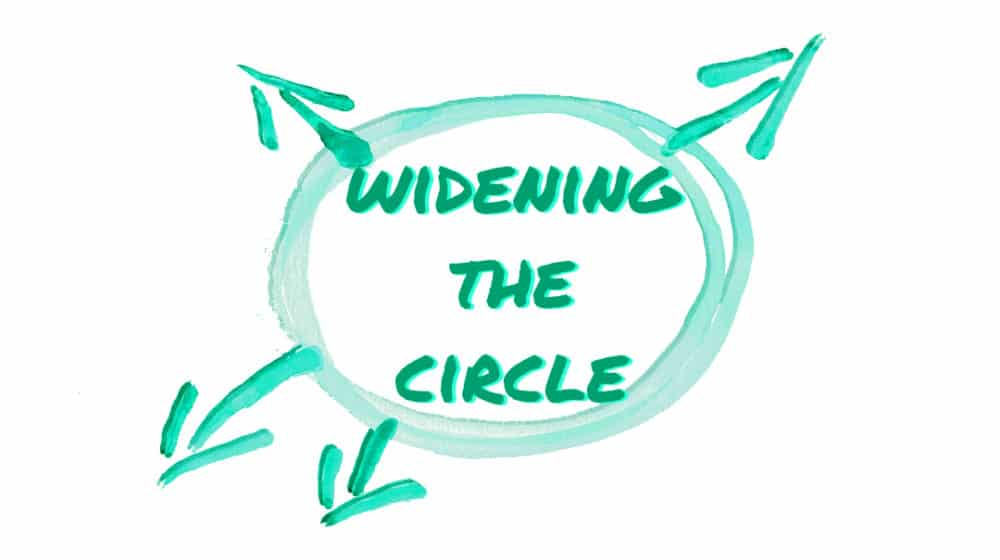 Widen the Circle Image